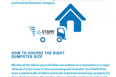 HOW TO CHOOSE THE RIGHT DUMPSTER SIZE Infographic