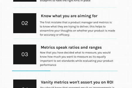 How to Choose the Right KPIs for Your Product Infographic