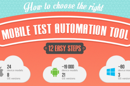 How to Choose the Right Mobile Test Automation Tool Infographic