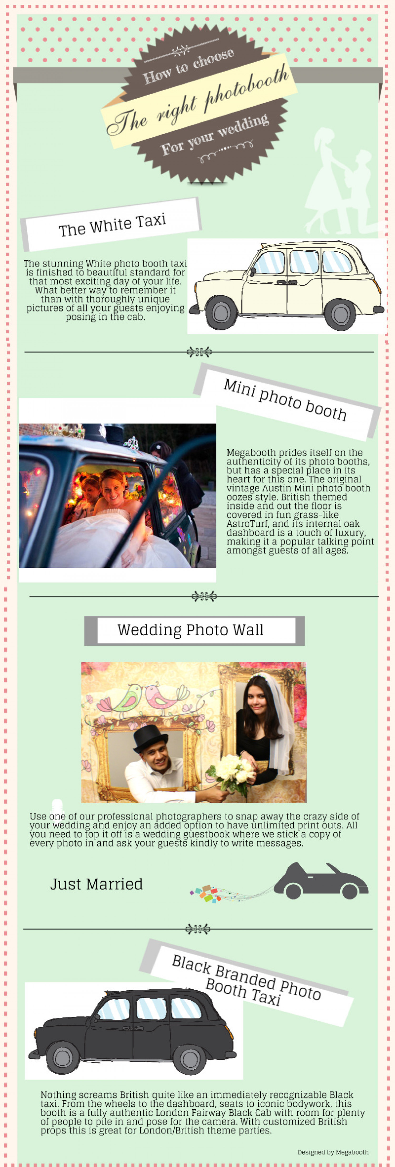 How to choose the right Photobooth for your wedding Infographic