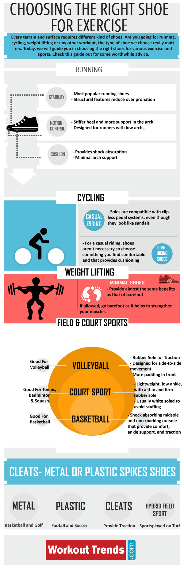 How-to-choose-the-right-shoes-for-exercise--sports-infographic_530c99c0c5e33
