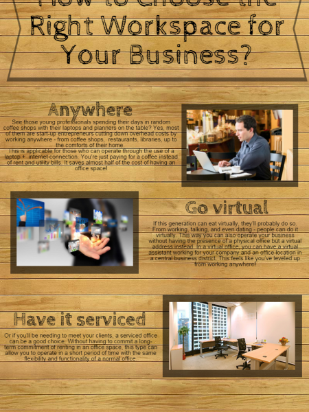 How to Choose the Right Workspace for Your Business? Infographic