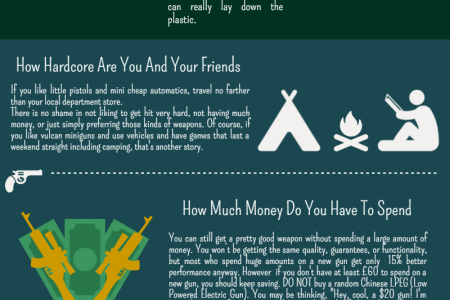 How To Choose Your Airsoft Gun Infographic