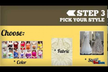How To Choose Your Bridemaids Dresses Infographic