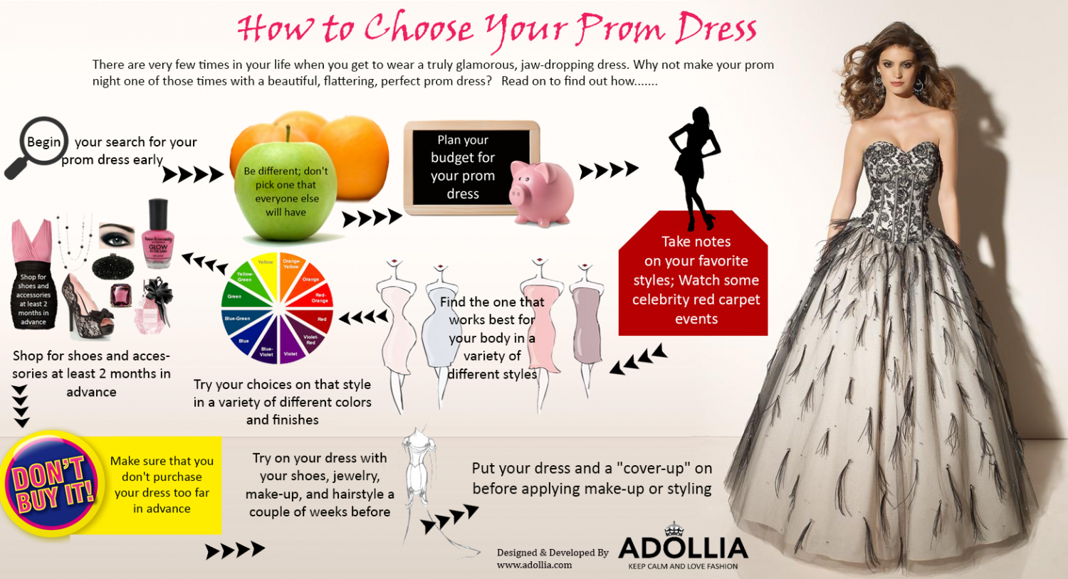 How to choose your prom dress Infographic