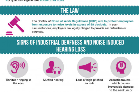 How To Claim For Noise Induced Hearing Loss Infographic