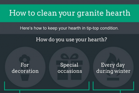 How to clean a granite hearth  Infographic