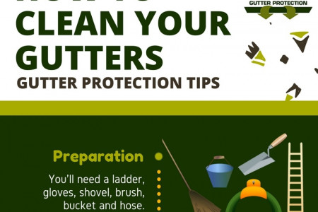 How to Clean Your Gutters - Gutter Protection Tips Infographic