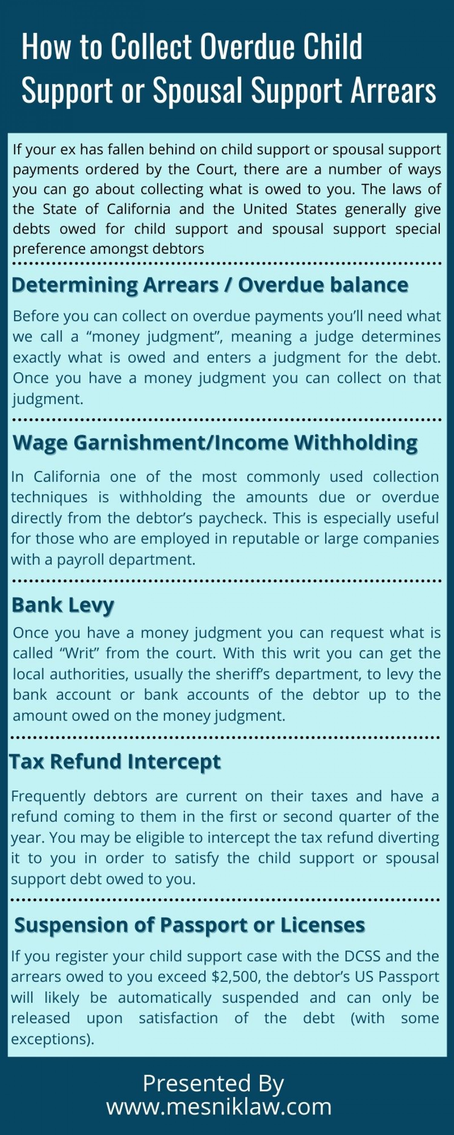 How to Collect Overdue Child Support or Spousal Support Arrears Infographic