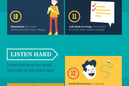How to Communicate Better at Work Infographic