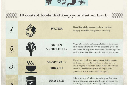 How to Control Your Appetite Infographic