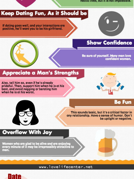 How to Convince a Man for Marriage Infographic
