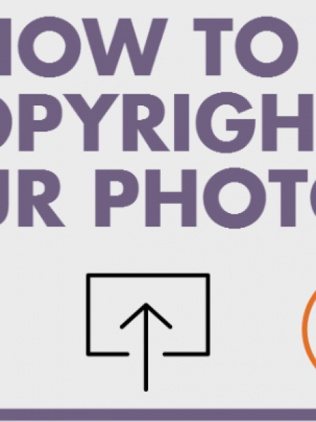 How to Copyright your Photos Infographic