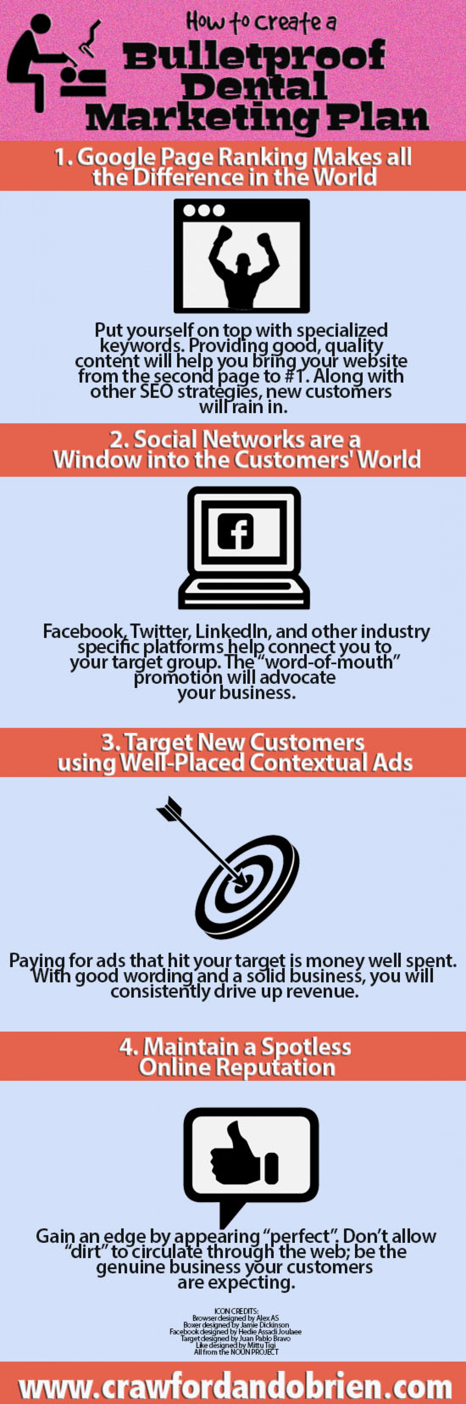 How to Create a Bulletproof Dental Marketing Plan Infographic