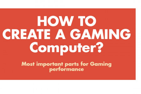 How to create a Gaming Computer? Infographic