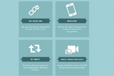 How to Create a Good Social Media Presence Infographic