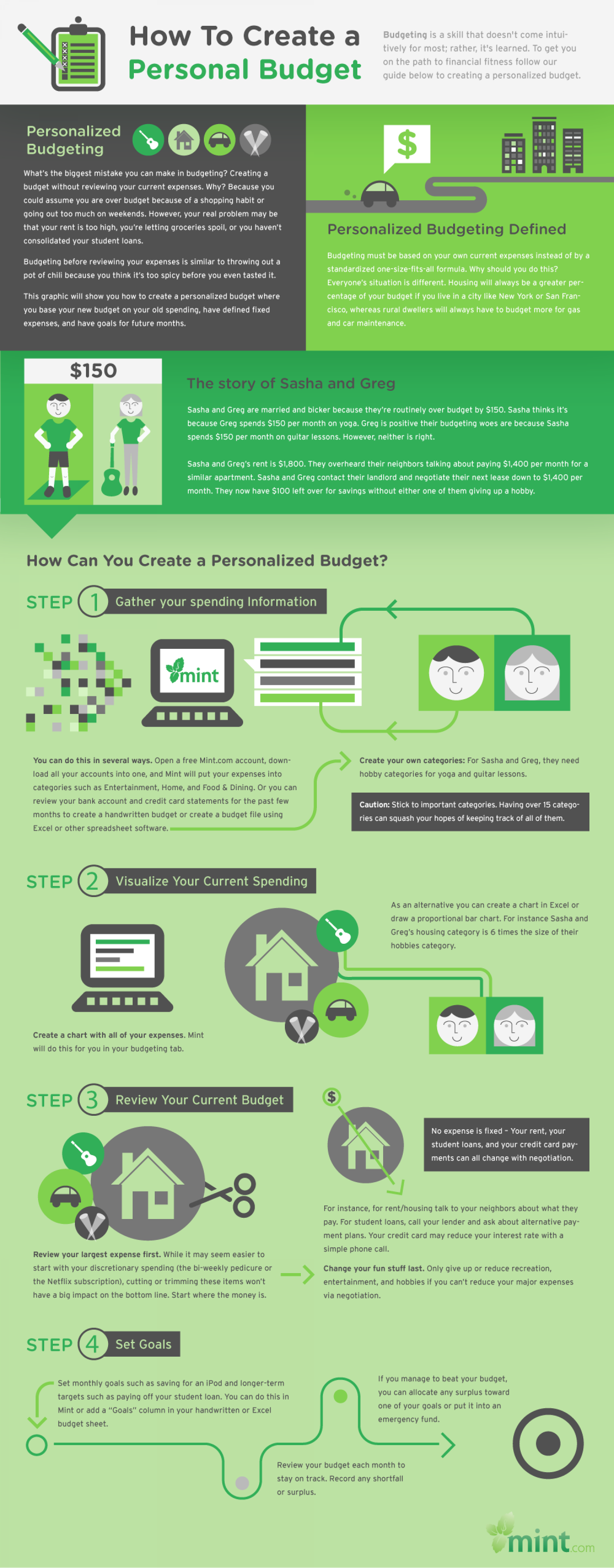 How to Create a Personal Budget Infographic