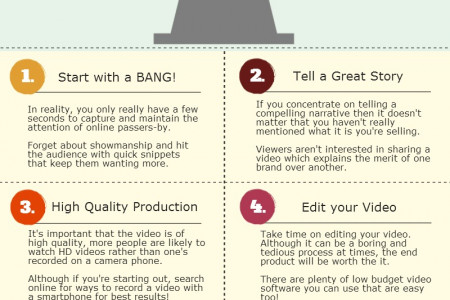 How to Create a Viral Video Infographic