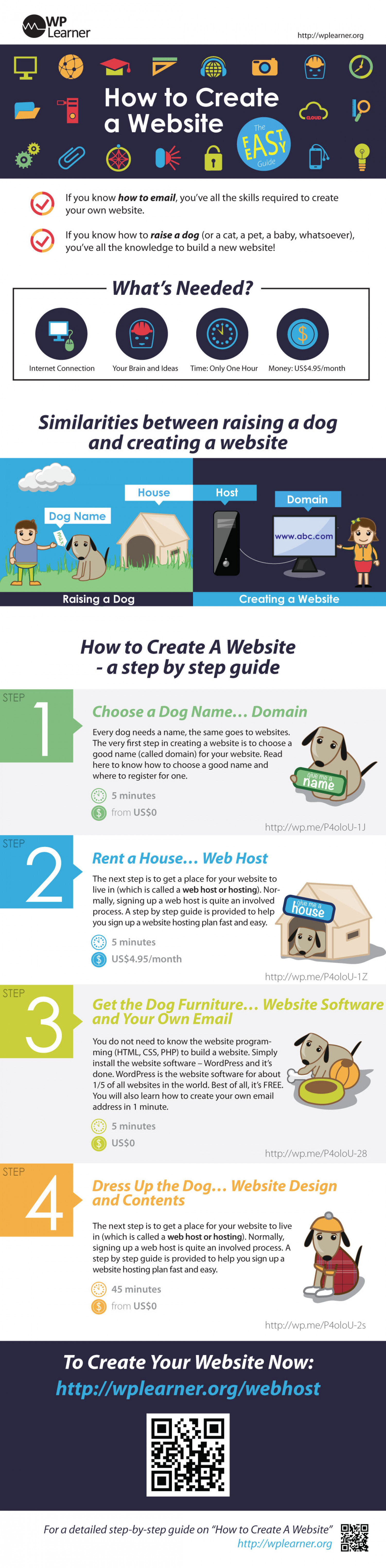 How to Create A Website Infographic
