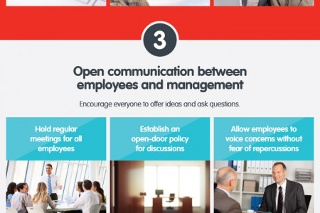 How to Create a Winning Employee Retention Strategy Infographic