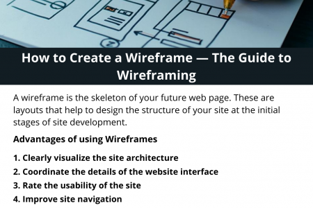 How to Create a Wireframe — The Guide to Wireframing Infographic
