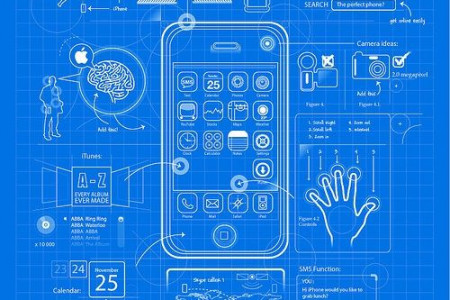 How to Create an App Design that Works to Make Easy Money Infographic