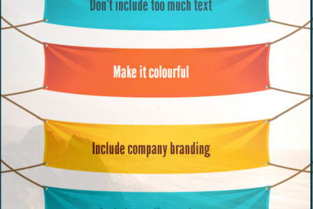 How to Create an Effective Business Banner Infographic