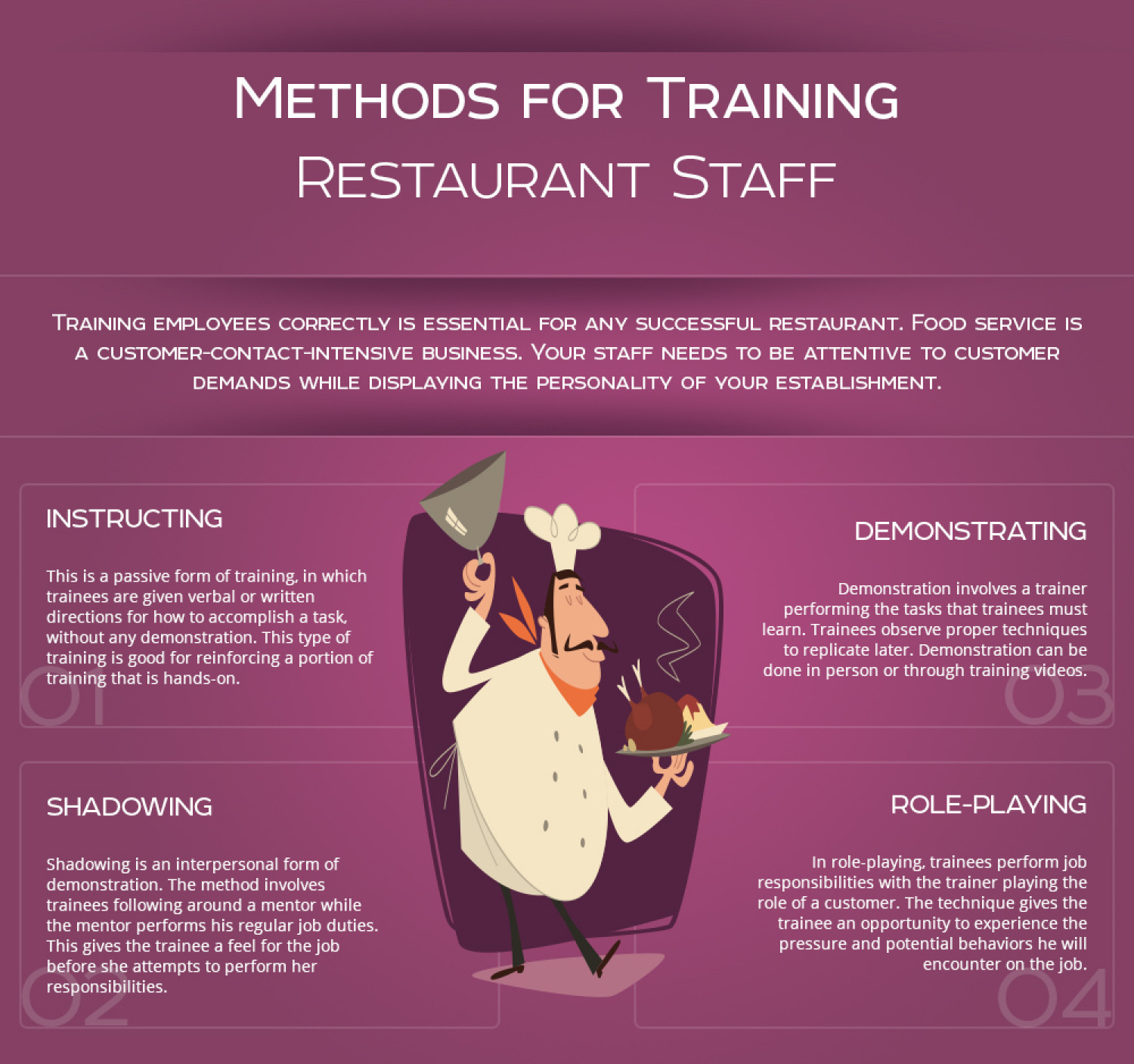 How To Create An Employee Training Plan For Your Restaurant Staff
