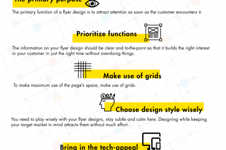How to Create Captivating Flyer Designs Infographic