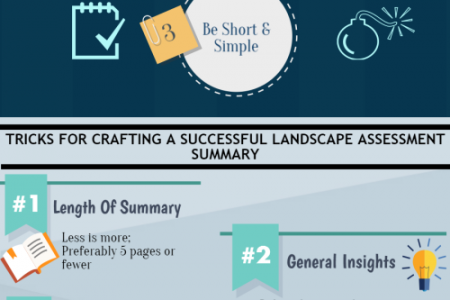How to create effective presentations to senior pharma leadership?  Infographic