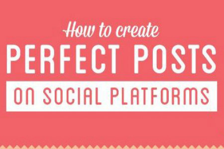 How to Create Perfect Post on Social Platforms. Infographic