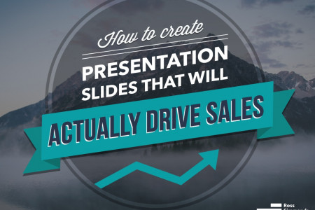 How To Create Presentations That Will ACTUALLY Drive Sales Infographic