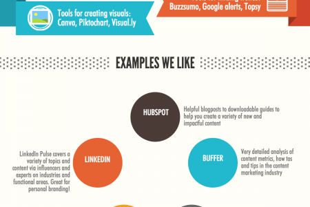 How to Create Remarkable Social Content for Your Brand Infographic