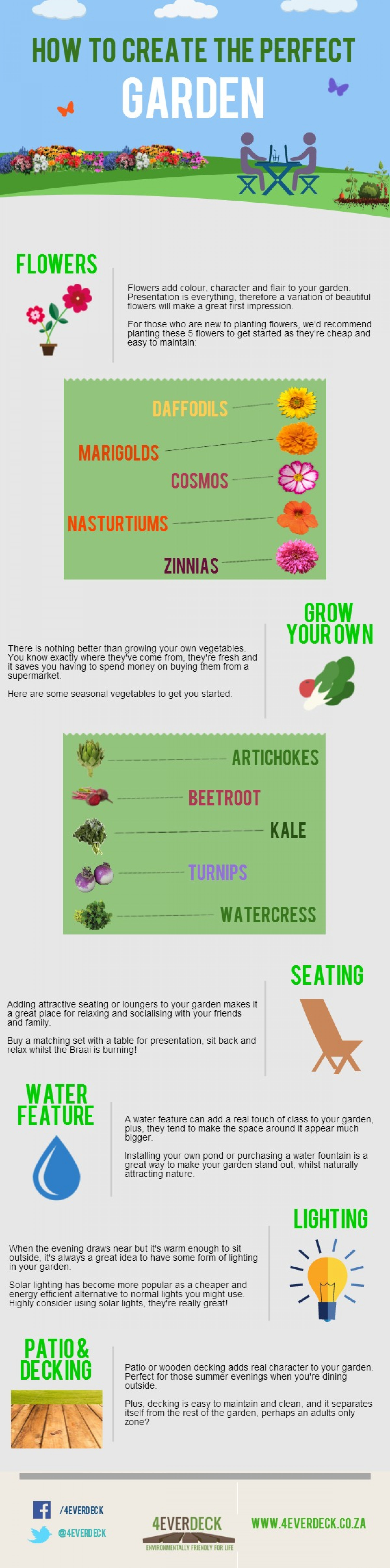 How To Create The Perfect Garden Infographic