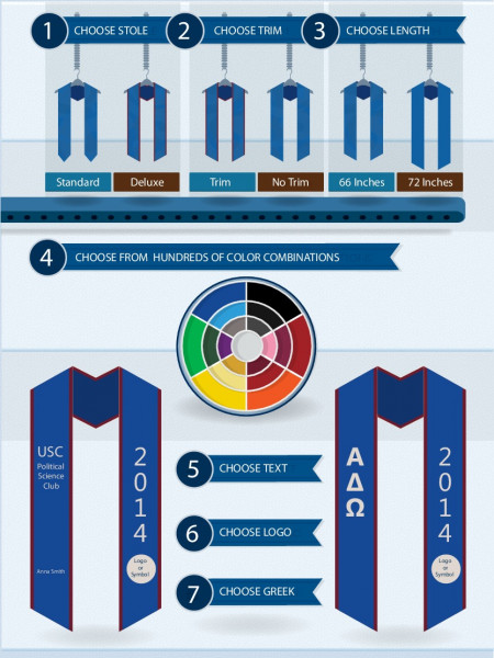 How To Create The Perfect Graduation Stole Infographic