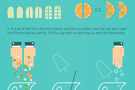 How to Create the Perfect Pimms Infographic