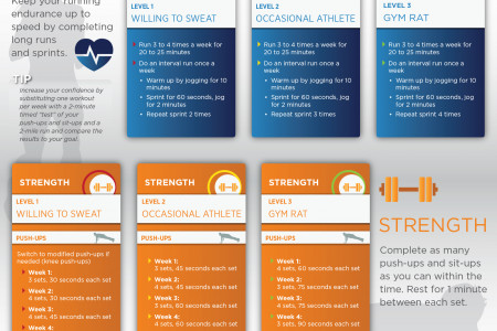 How to Crush the APFT! 30 Days to Go! Infographic