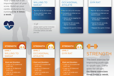 How to Crush the APFT! 60 Days to Go! Infographic