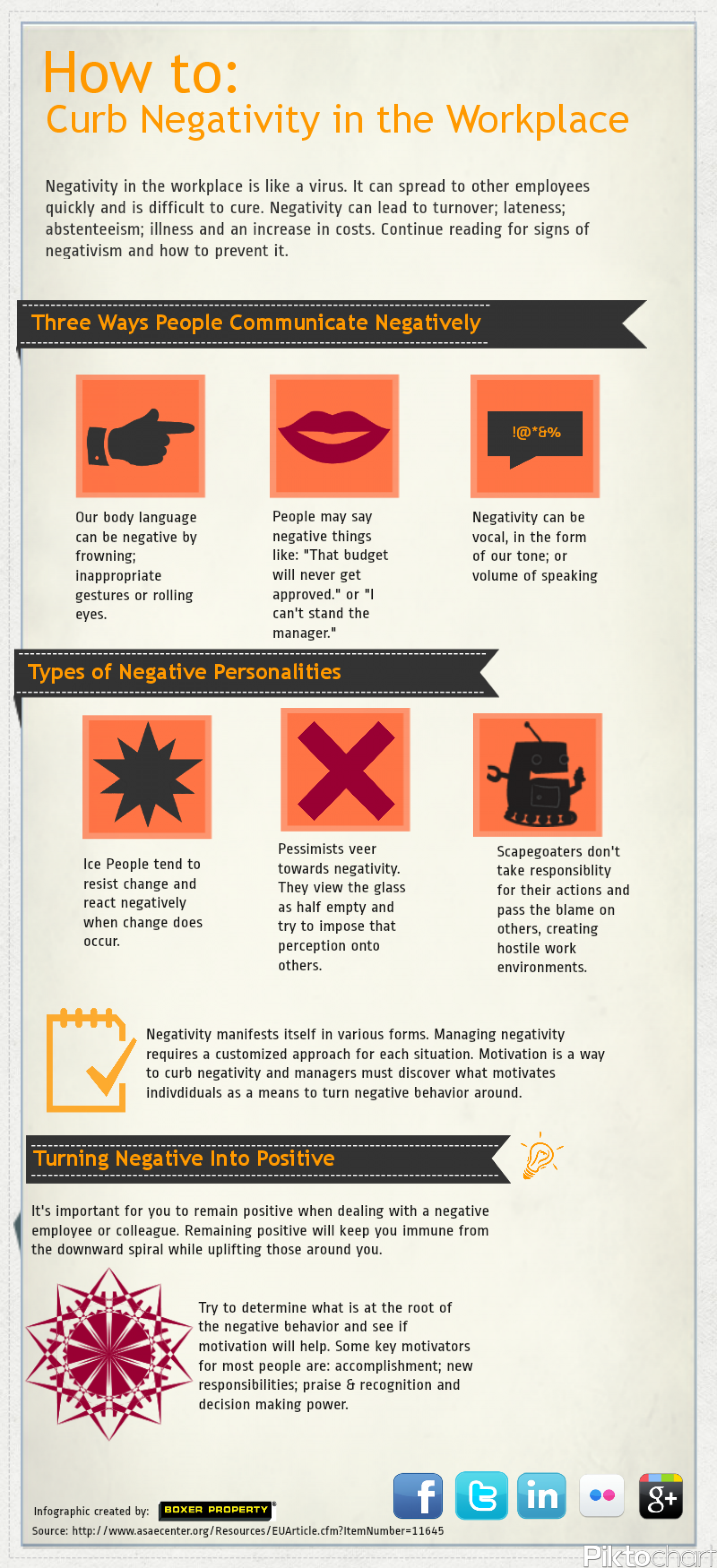 How to Curb Negativity in the Workplace Infographic