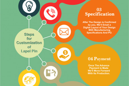 How to Customize Lapel Pins. Check out these easy steps. Infographic