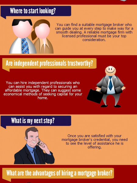 How to Deal With a Mortgage Broker Infographic
