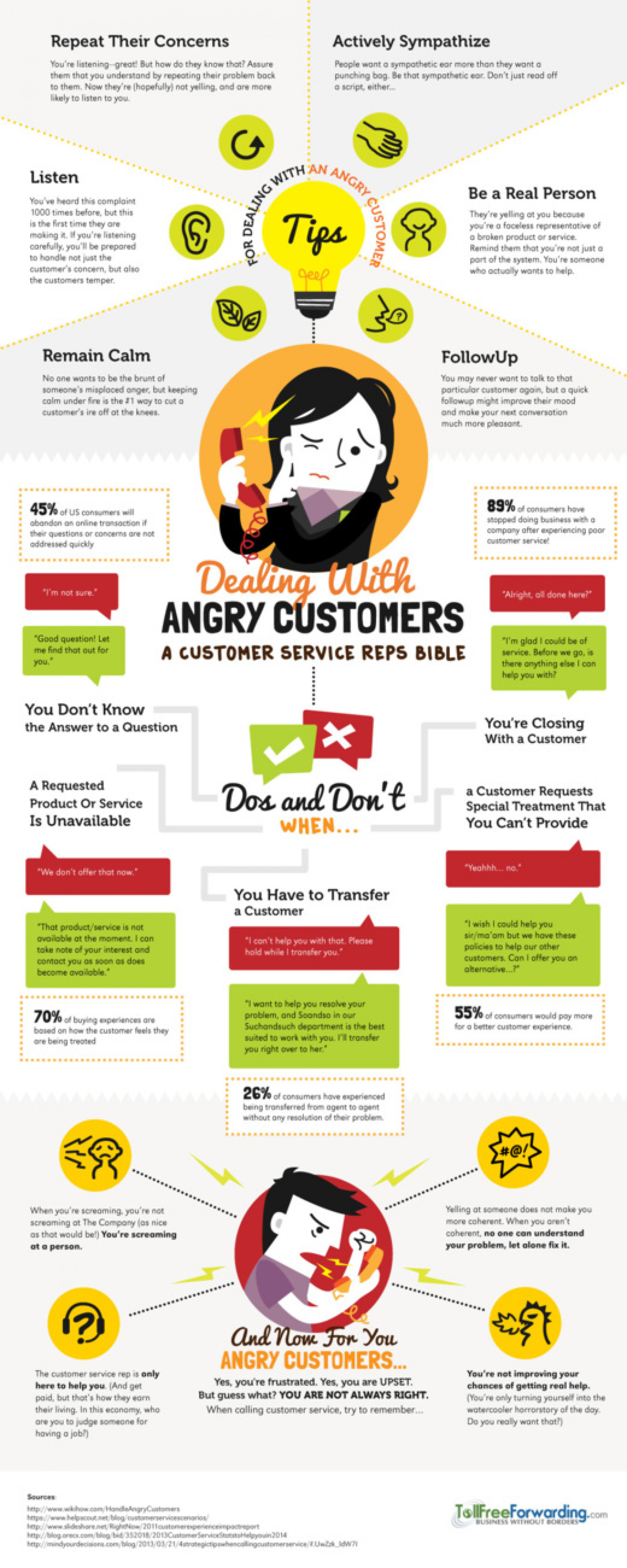 How to Deal with Angry Customers Infographic