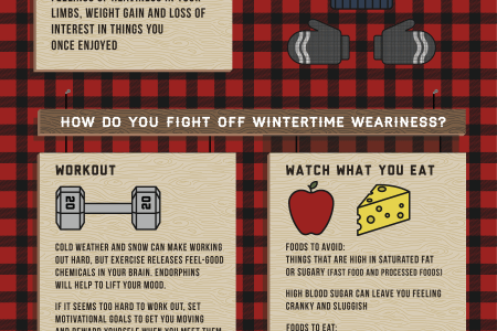 How to Deal with Winter Woes Infographic