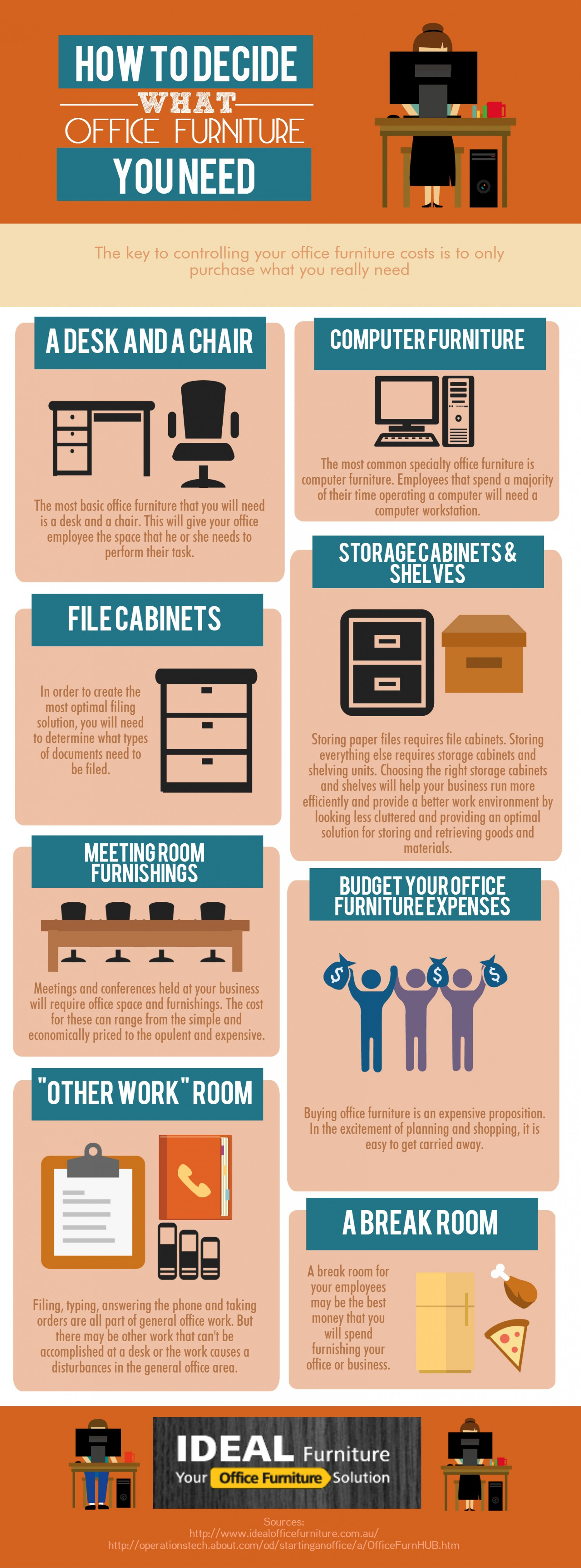 How to Decide What Office Furniture You Need Infographic