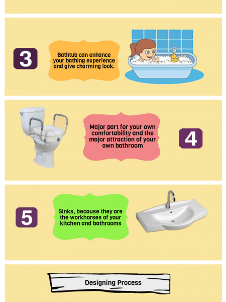 How To Decorate Your Bathroom & Layouts Infographic