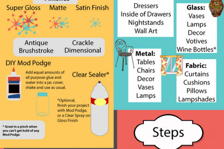 How To Decoupage Your Furniture Infographic