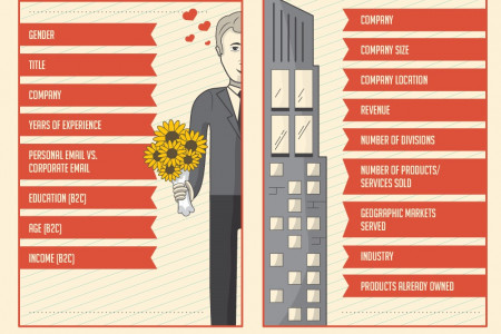 How to Define the Lead of Your Company's Dreams Infographic