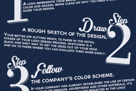 How to Design a Logo Infographic