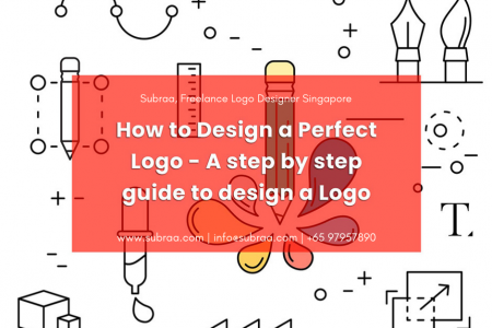 How to design a perfect logo design for your company - step by step guide Infographic