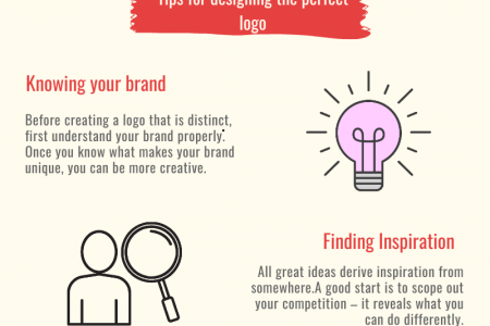 How to design a perfect logo in 2020? Infographic